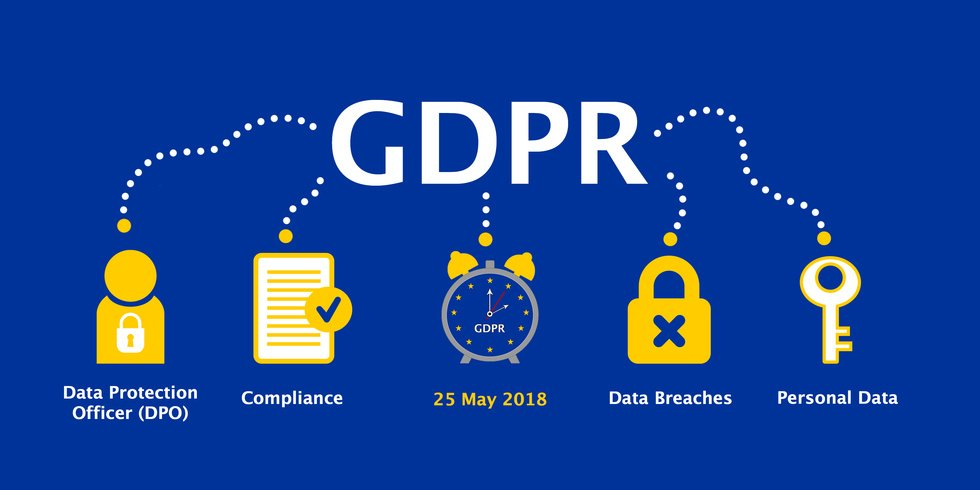 How can Gopher help with GDPR?